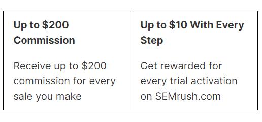 SEMrush Affiliate Commissions