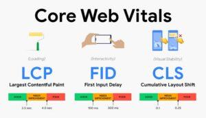 core web vitals infographics